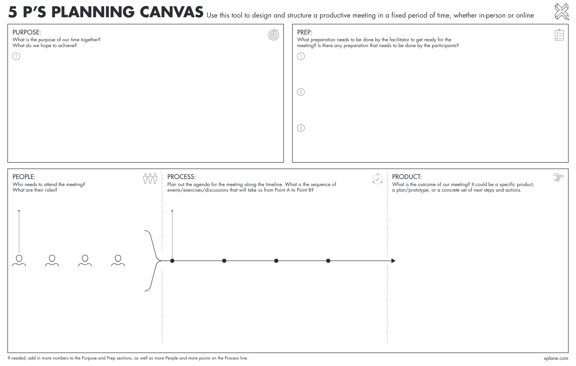 5 Ps Planning Canvas