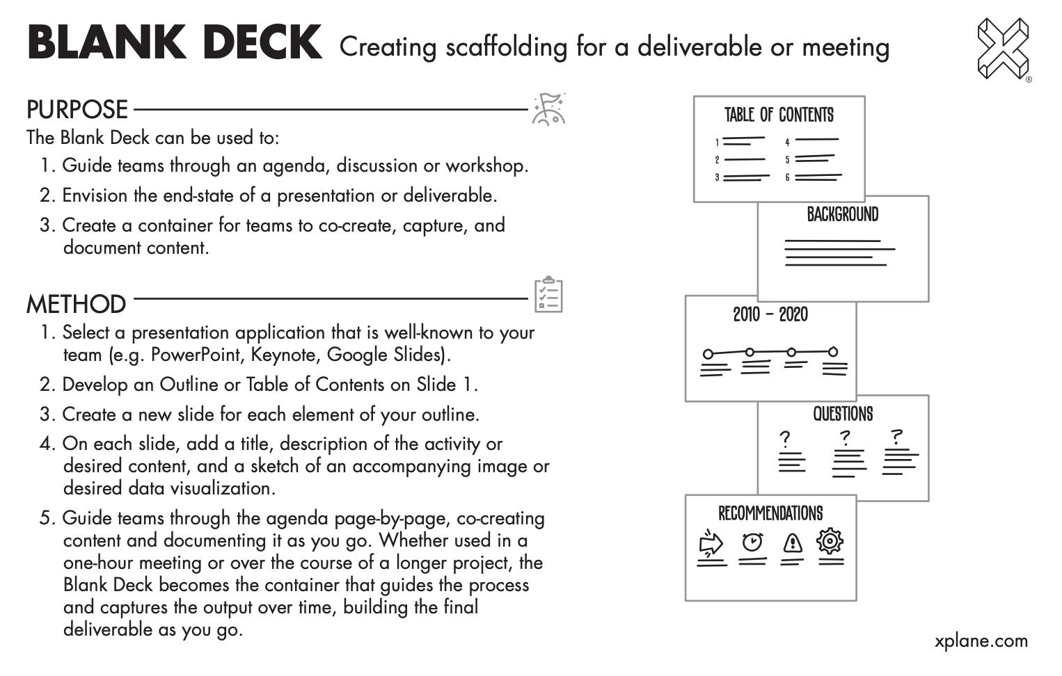 Blank Deck Method Card