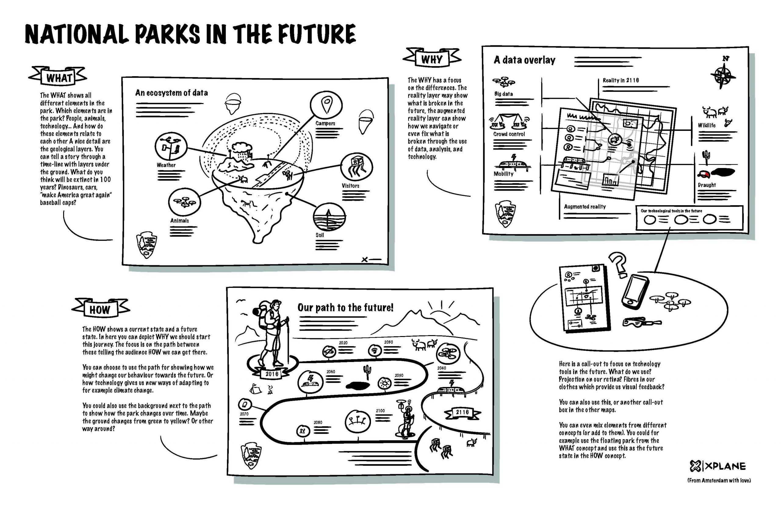 National Parks Sketches