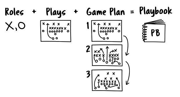 Playbook-Illustration-6.27.19