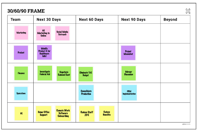 Roadmapping Framework
