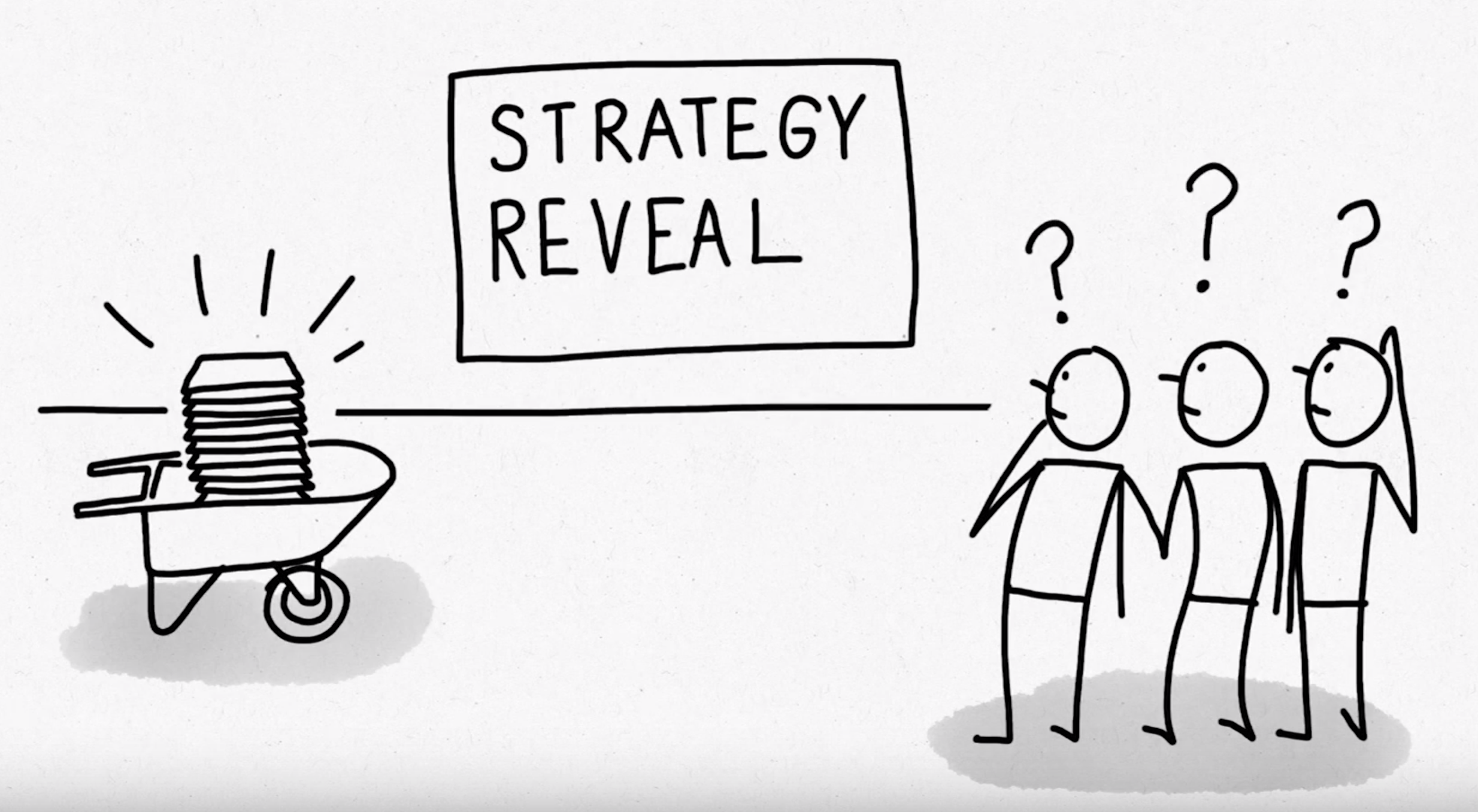 Confusion Around Strategy