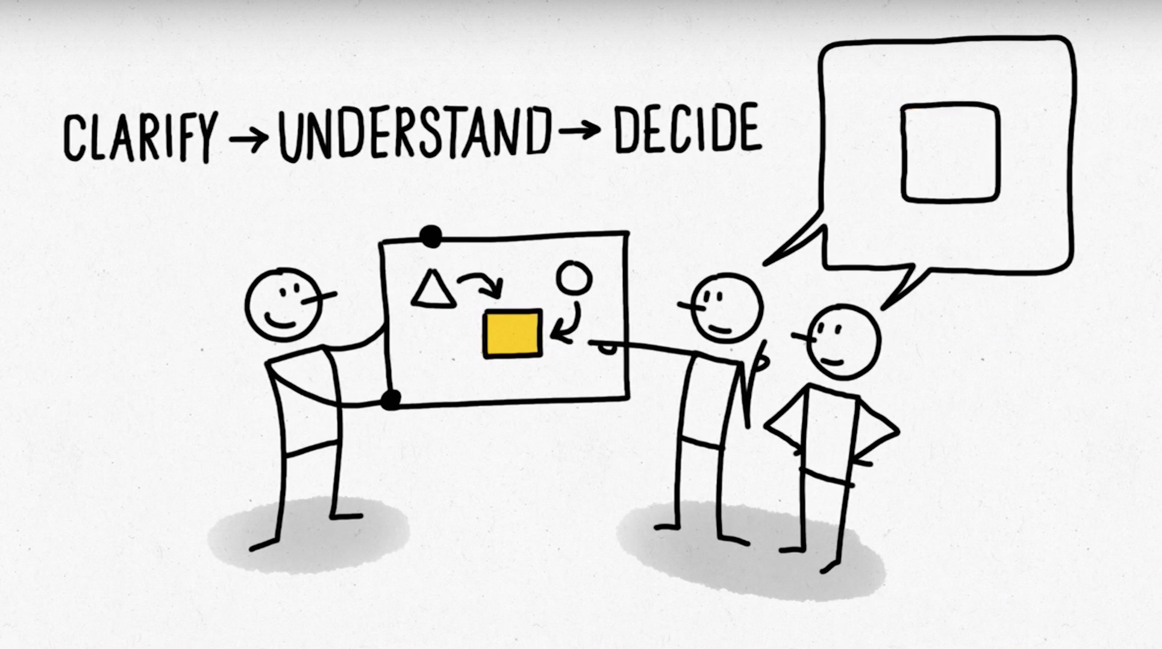 Create Clarity and Understanding Using Visual Thinking