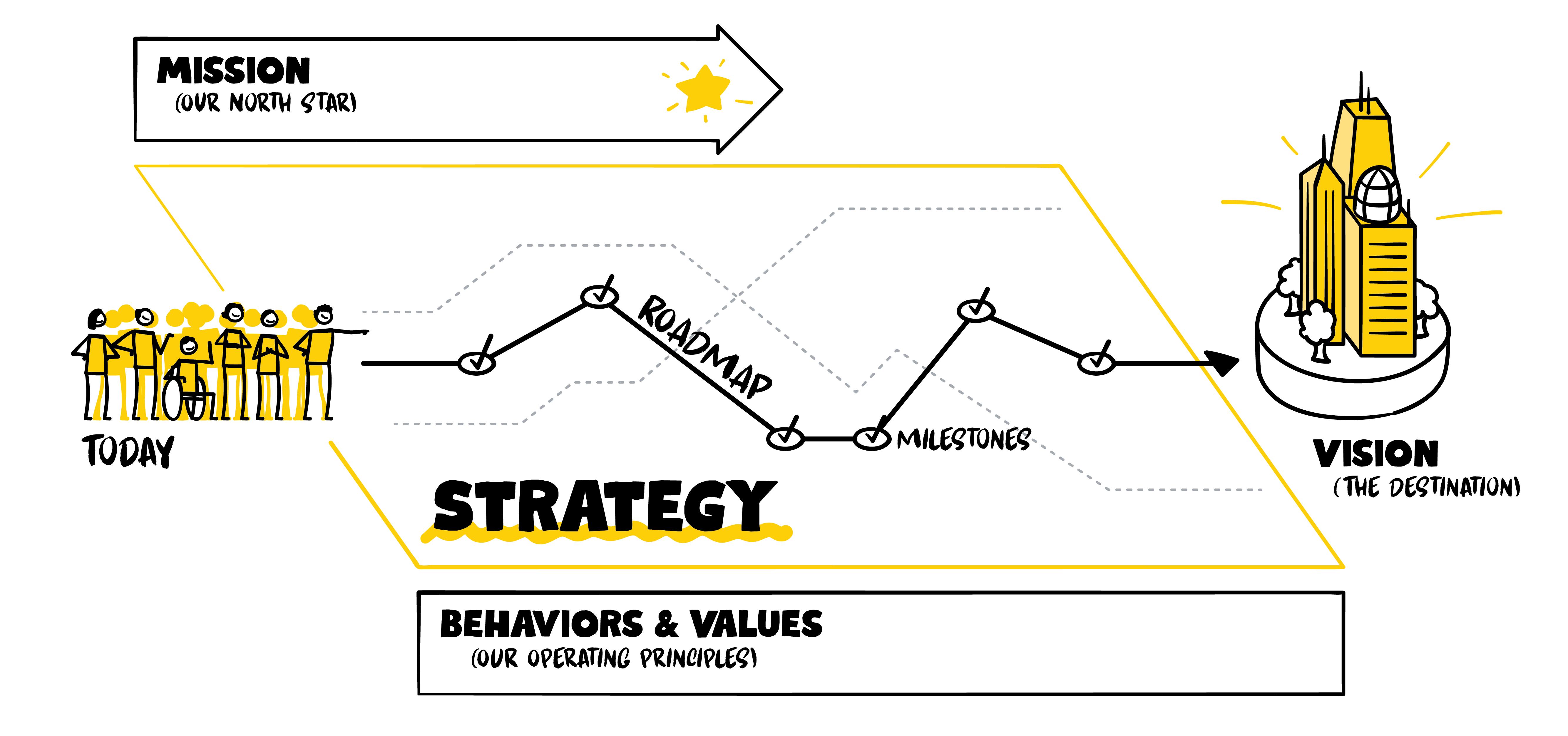 Strategy-03-StrategyFramework