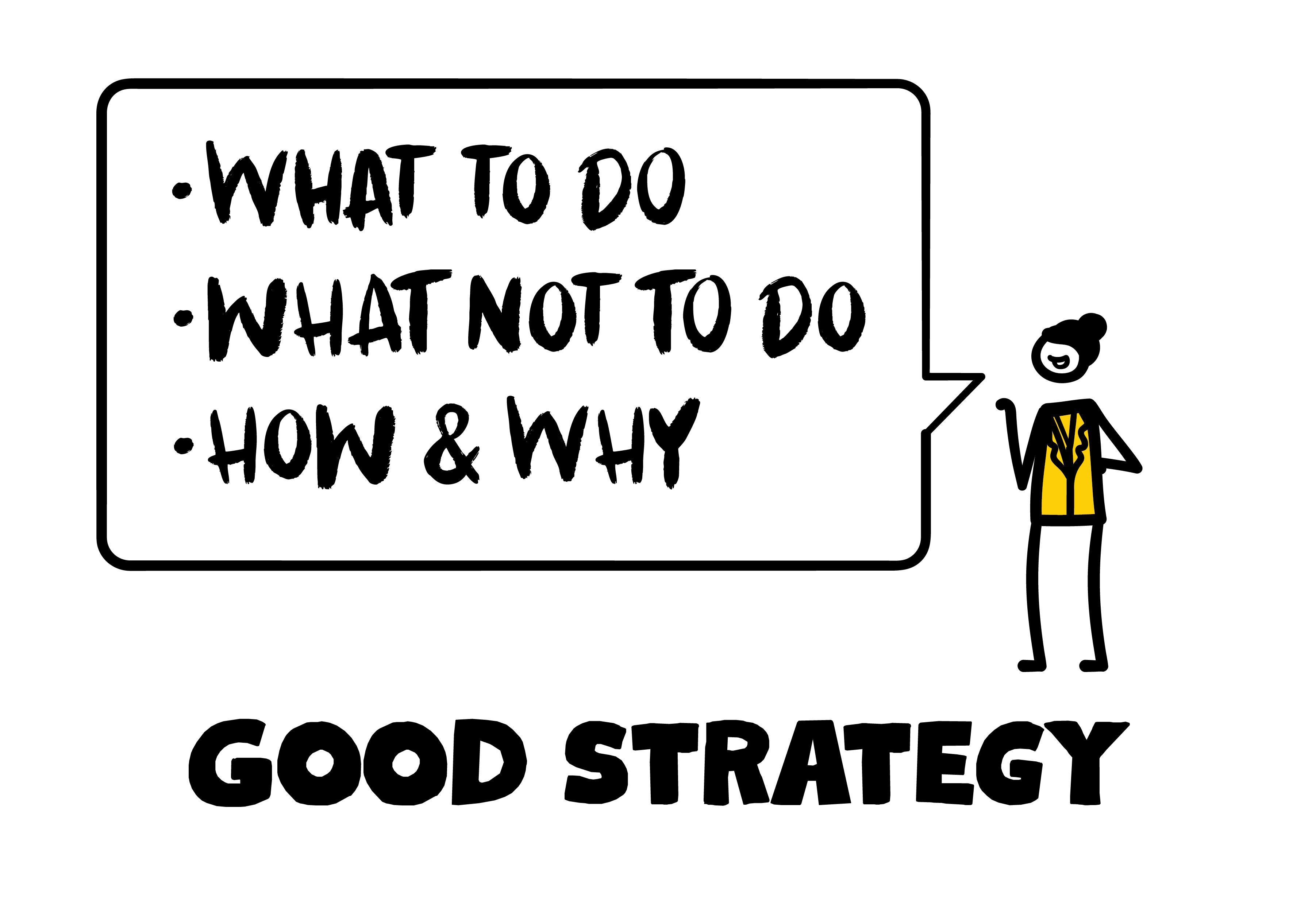 Strategy-04-GoodStrat