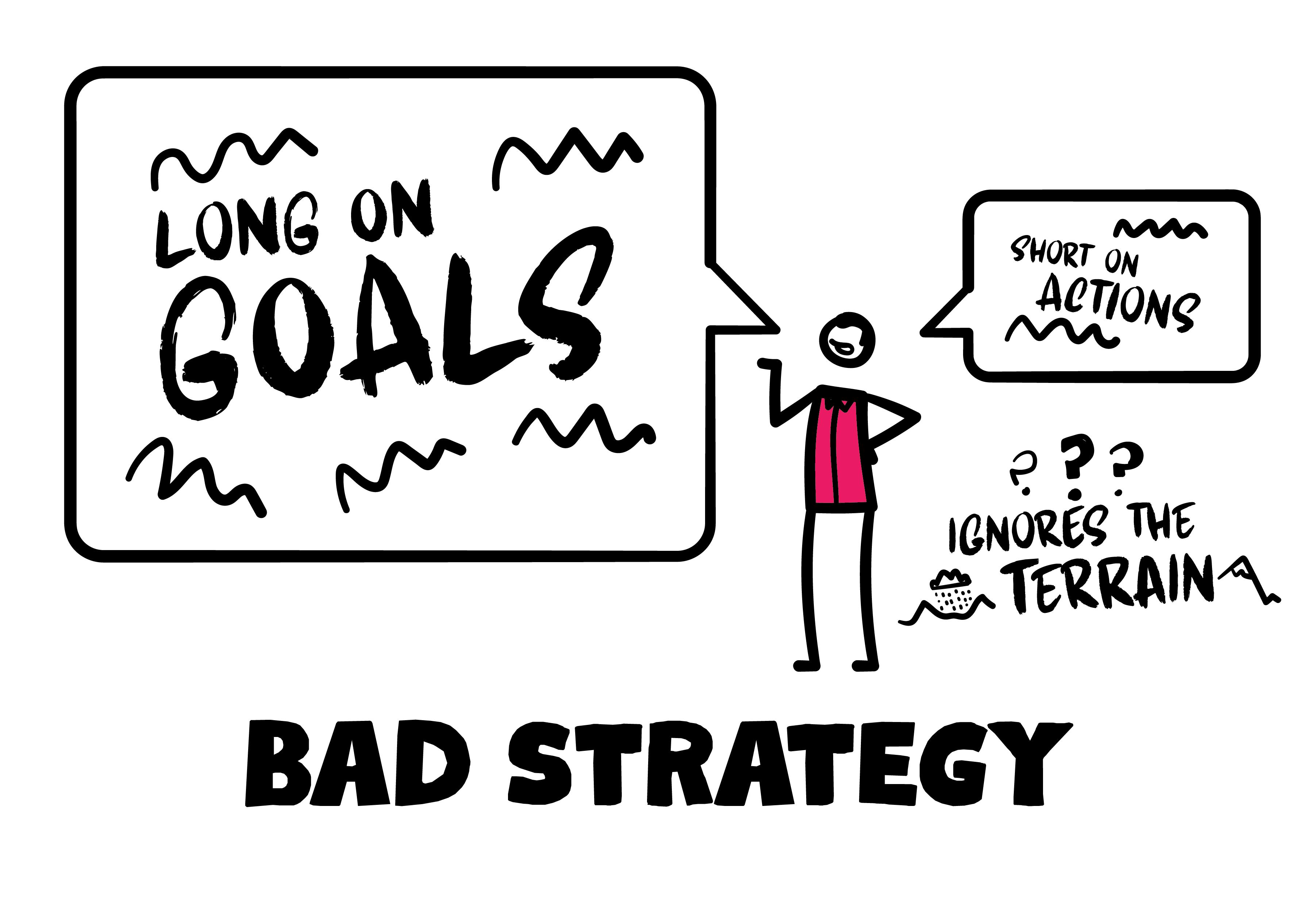 Strategy-05-BadStrat