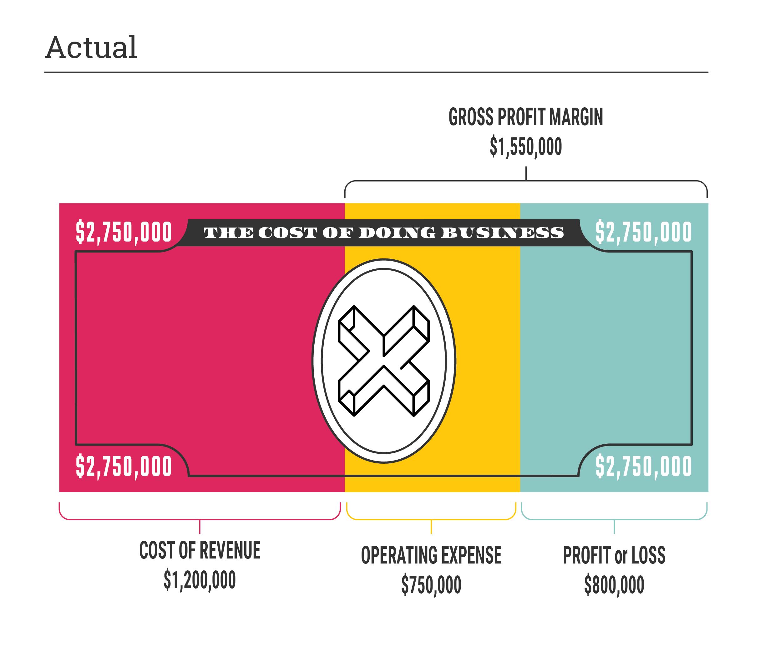 XPL-Actual-graphic
