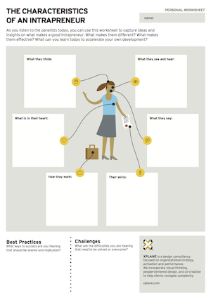 PersonalWorksheet