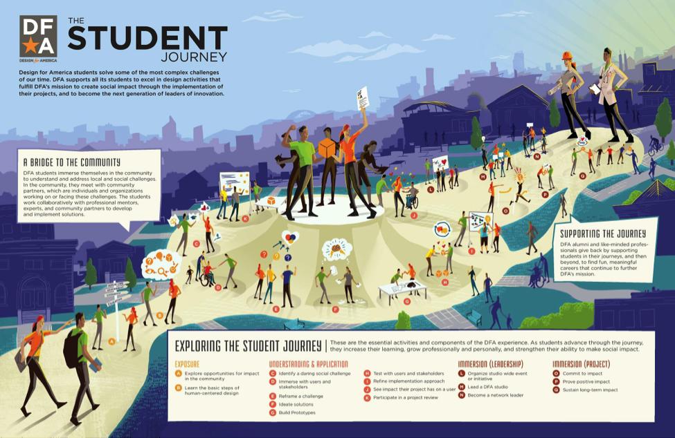 XPLANE_student_journey-FINAL.png