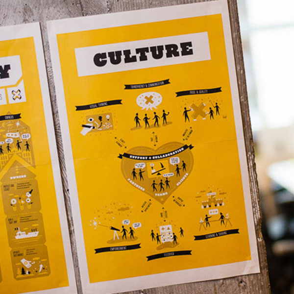 create_company_culture_3x3.jpg