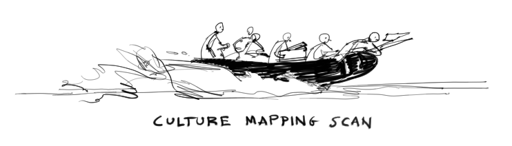 Culture mapping scan