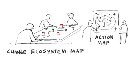 culture change map