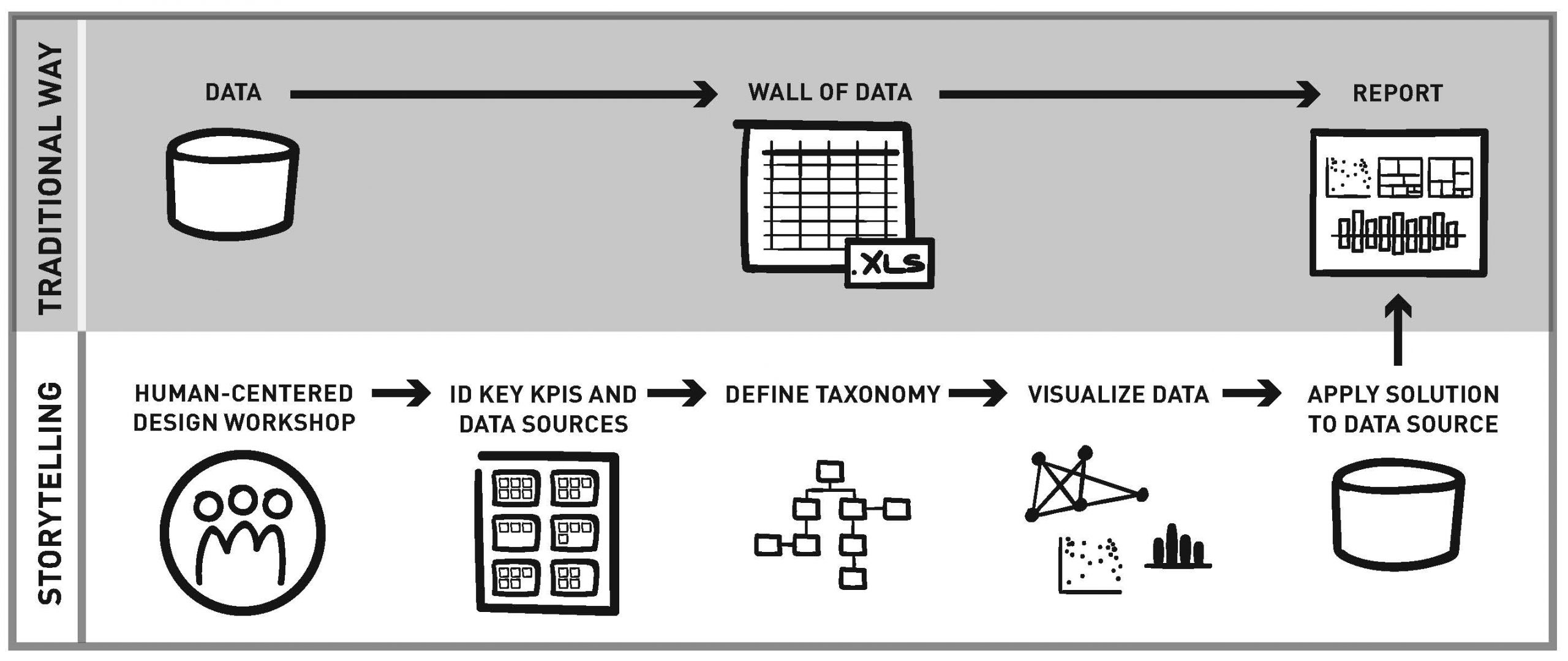 datastorytelling-newsletter-VECTOR.jpg