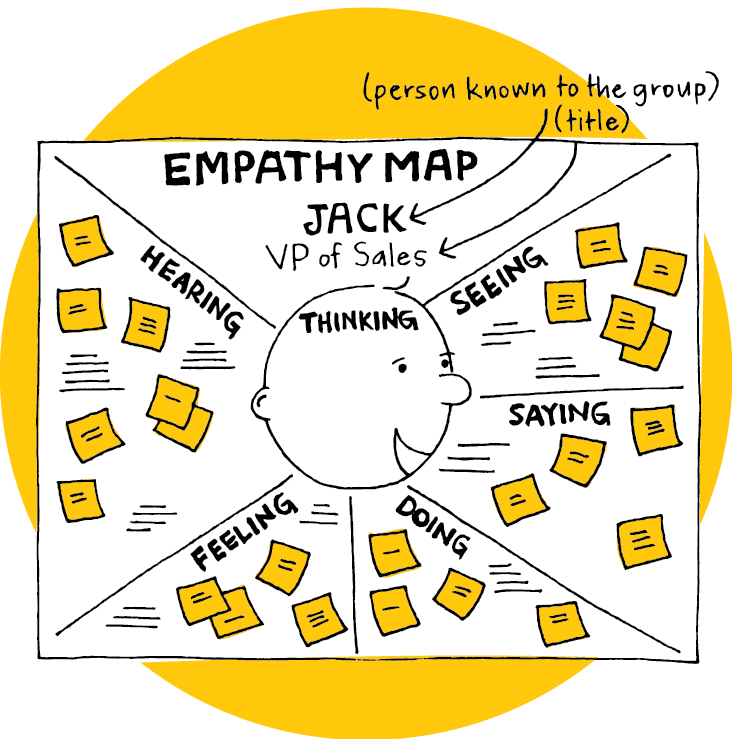 empathy_map-activity-card-01.png