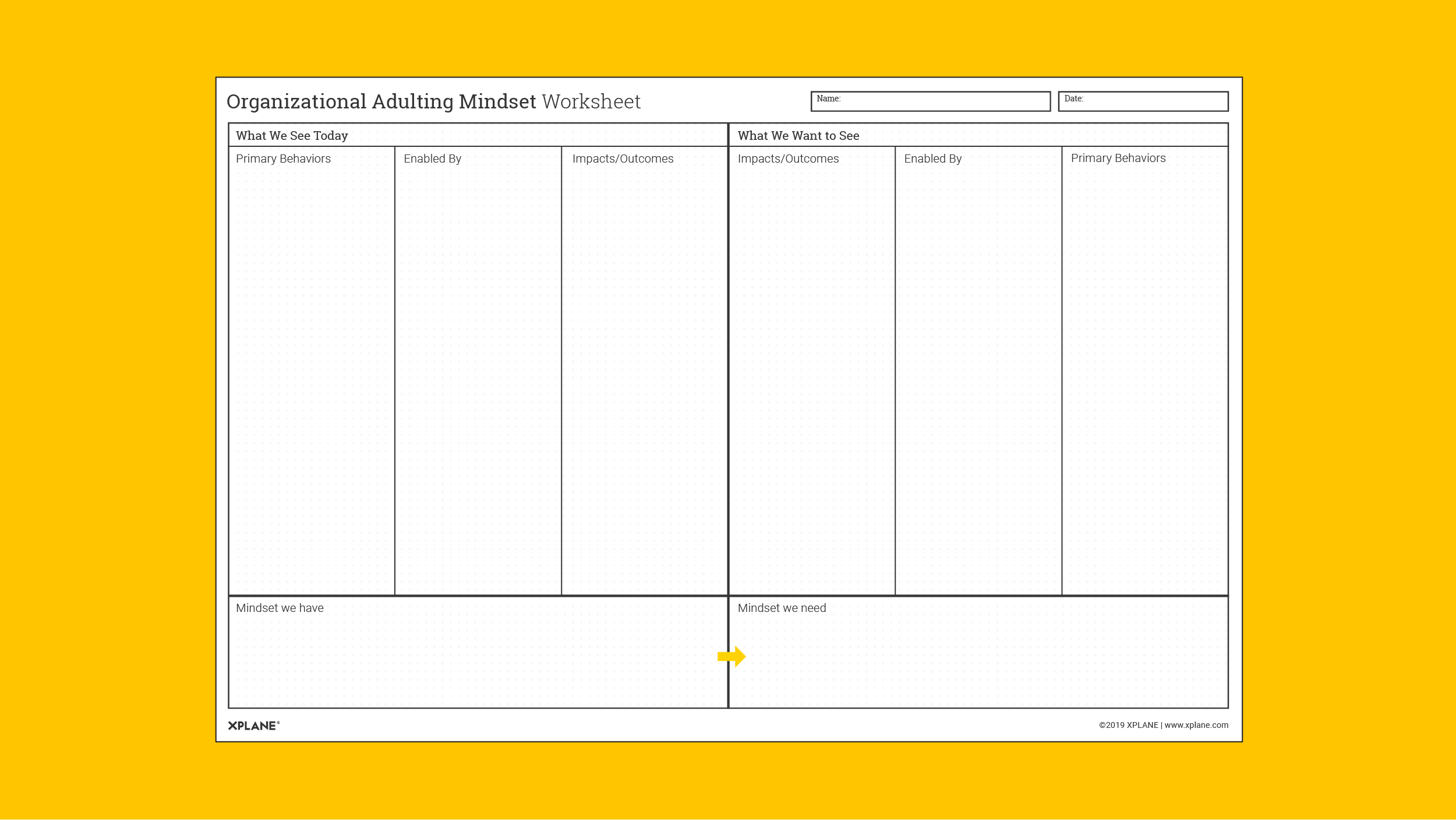 Organizational Adulting Mindset Worksheet