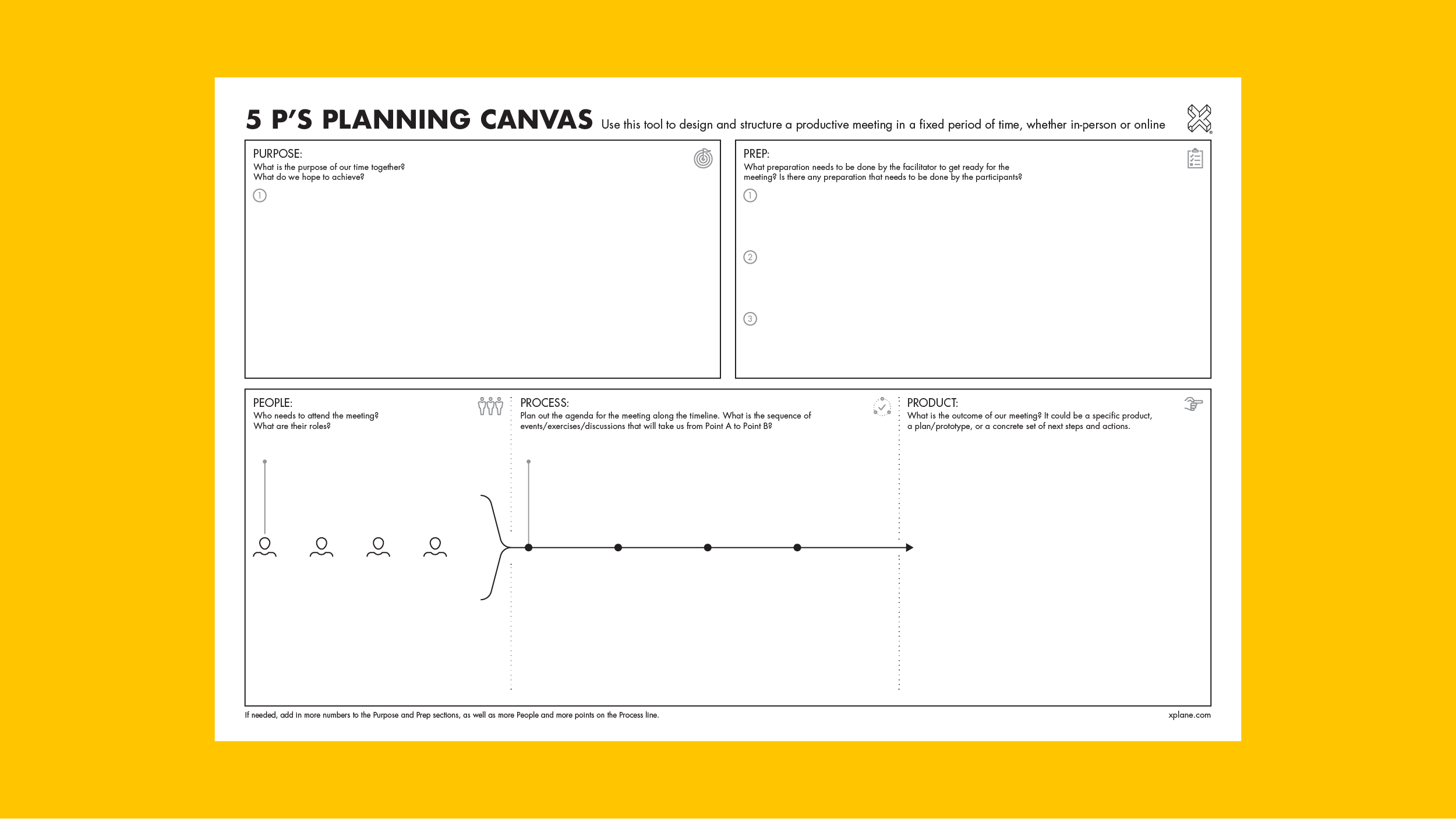 5 P's Planning Canvas