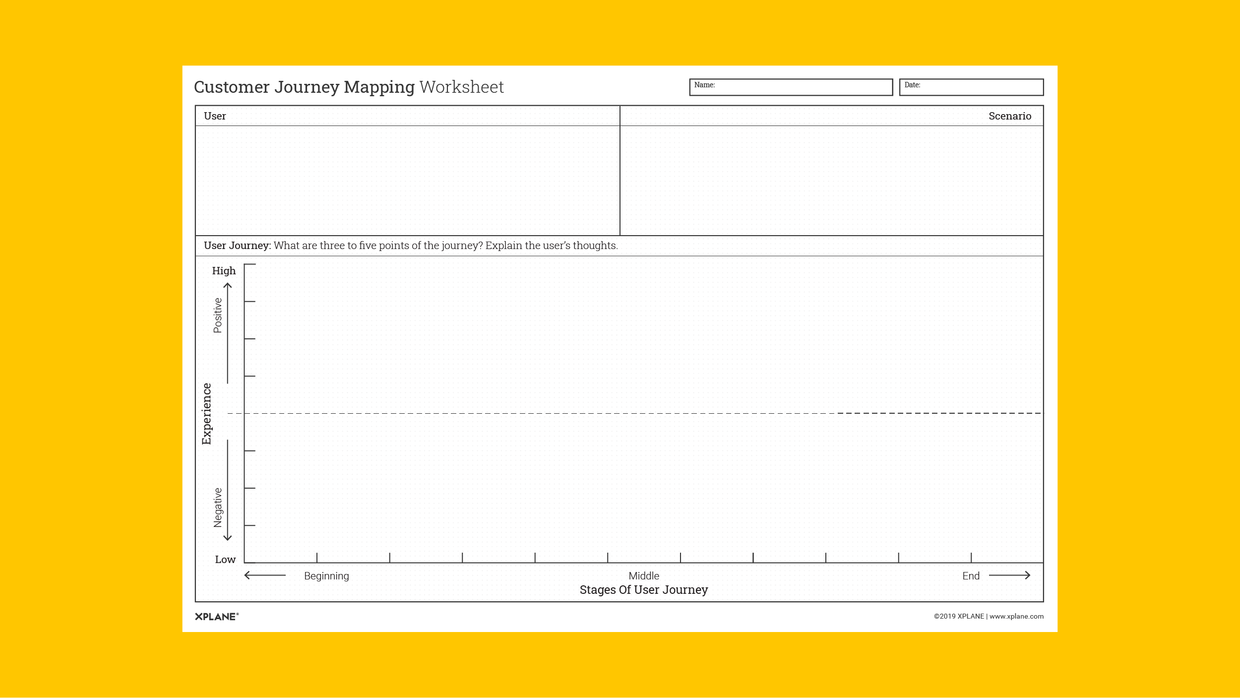 Customer Journey Mapping Worksheet