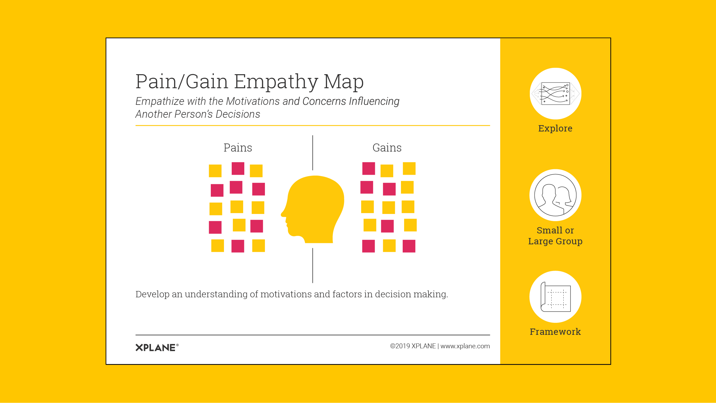 Pain Gain Empathy Map Image