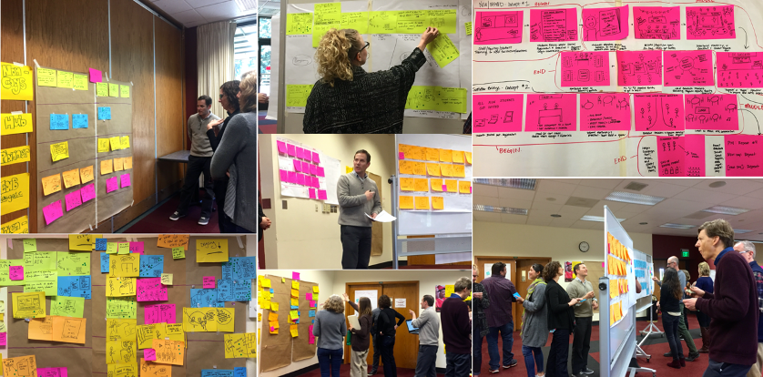 People sharing and reviewing ideas on sticky notes
