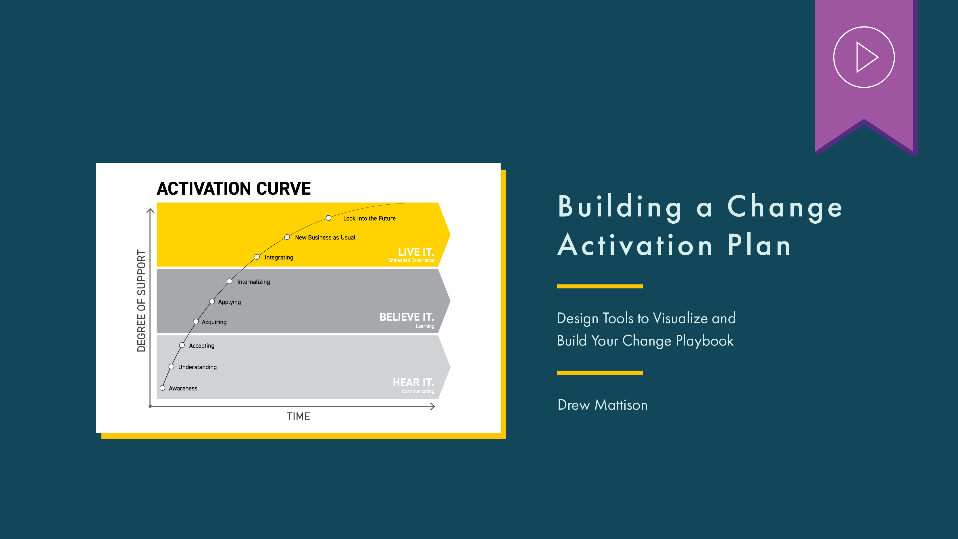 Header image showing activation curve graphic. Text outlines event information