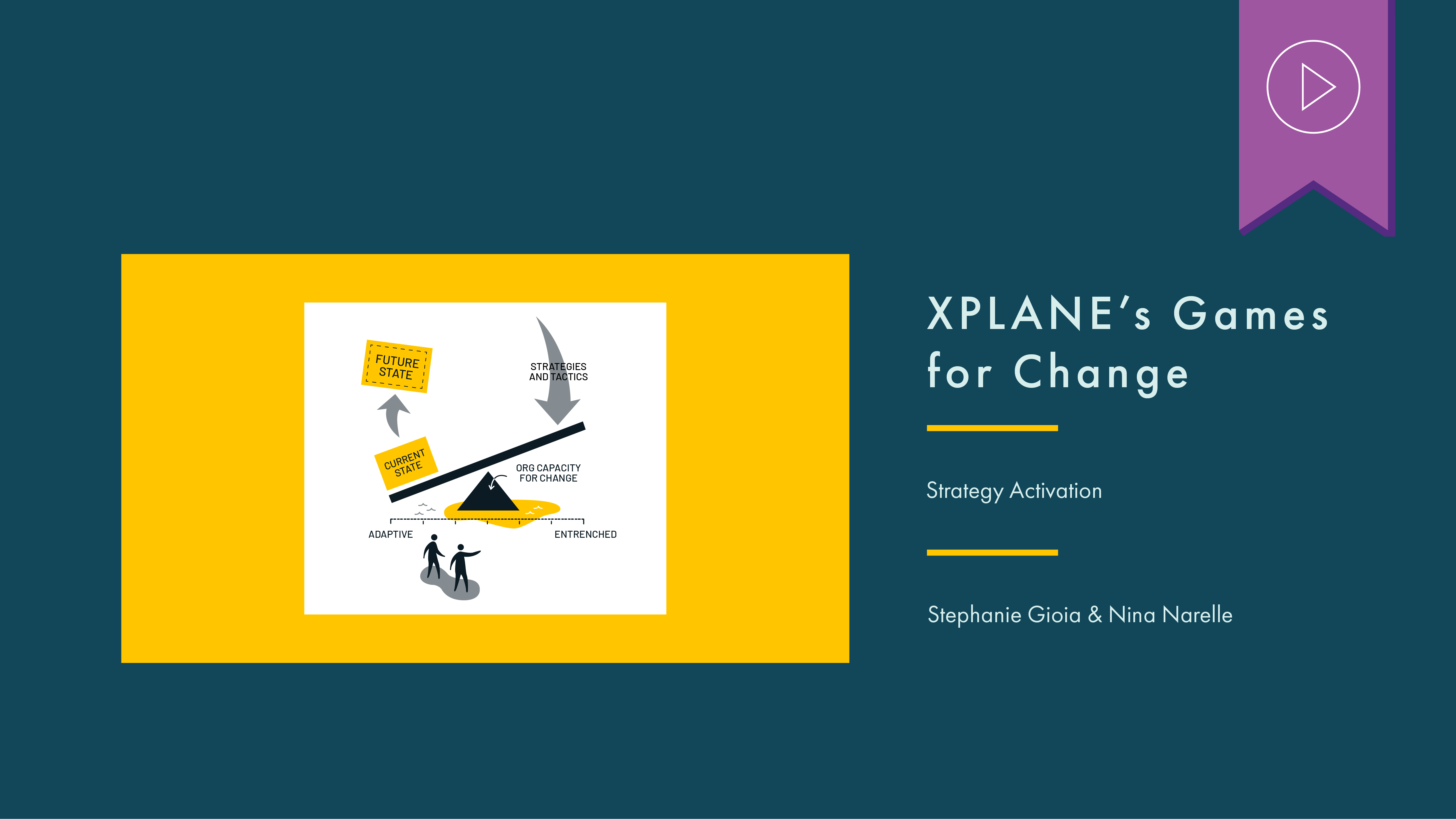 Header image showing change lever graphic. Text outlines event details
