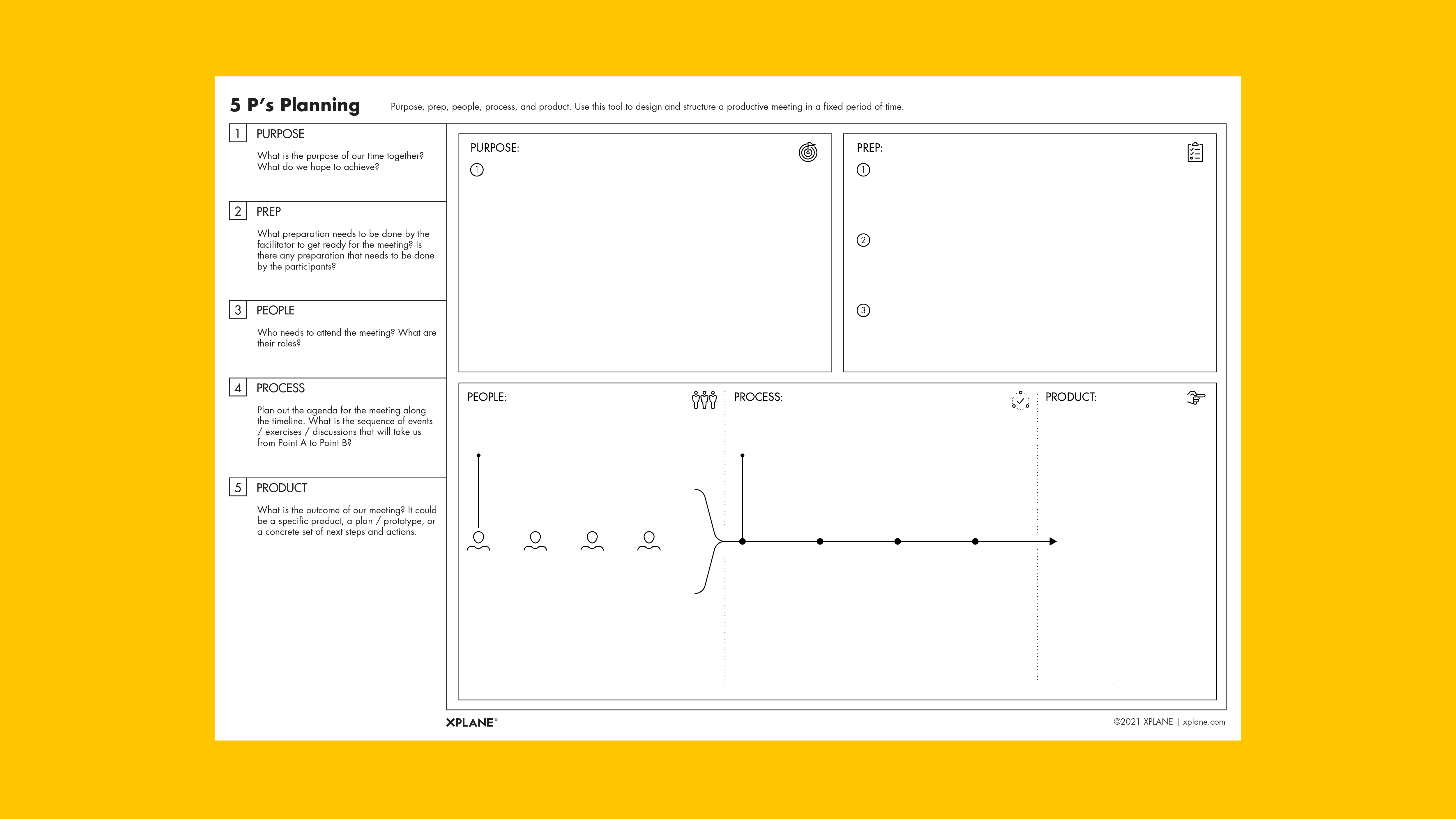 5 P's Planning worksheet against yellow background