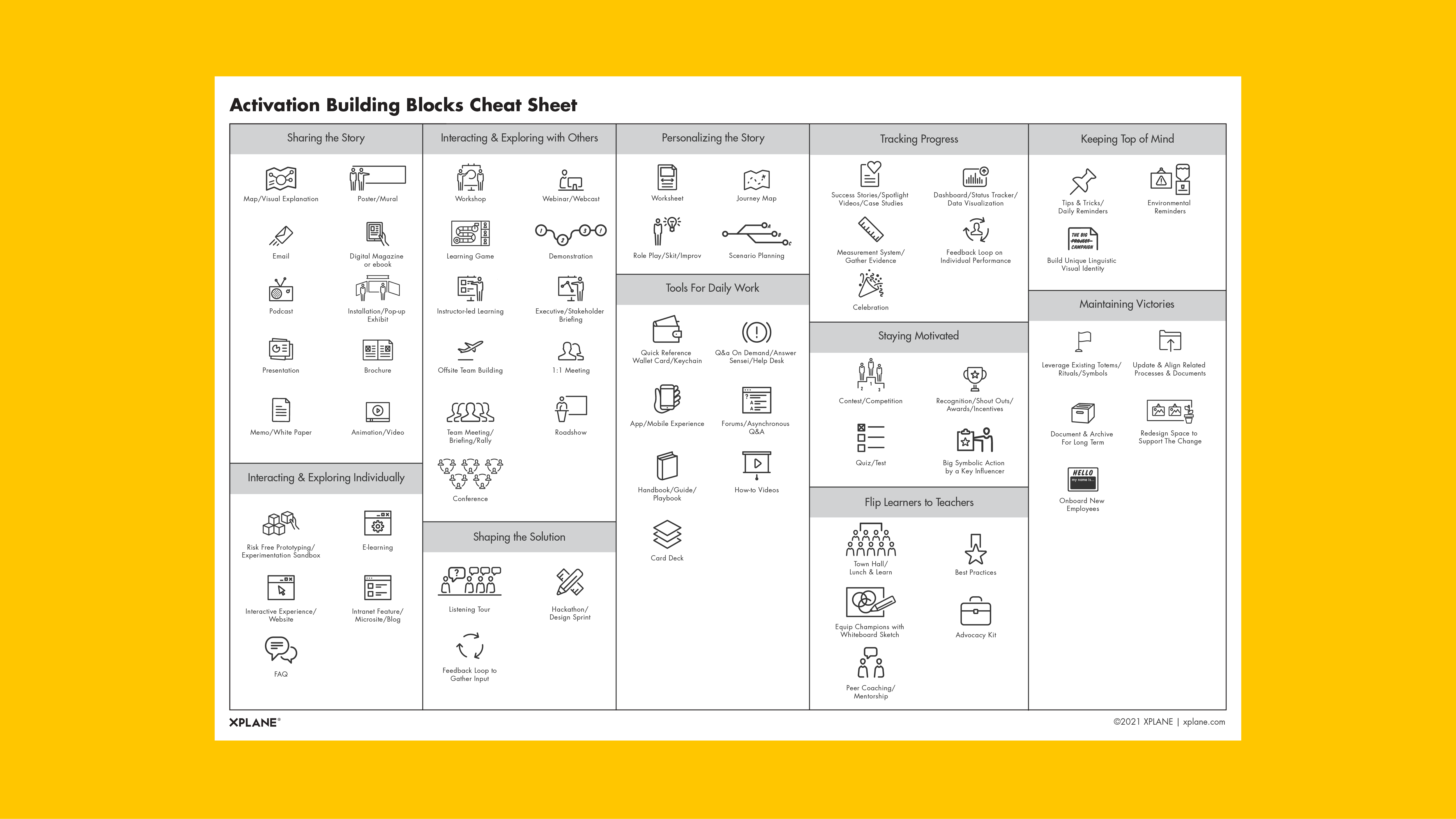 Activation Building Blocks worksheet against yellow background