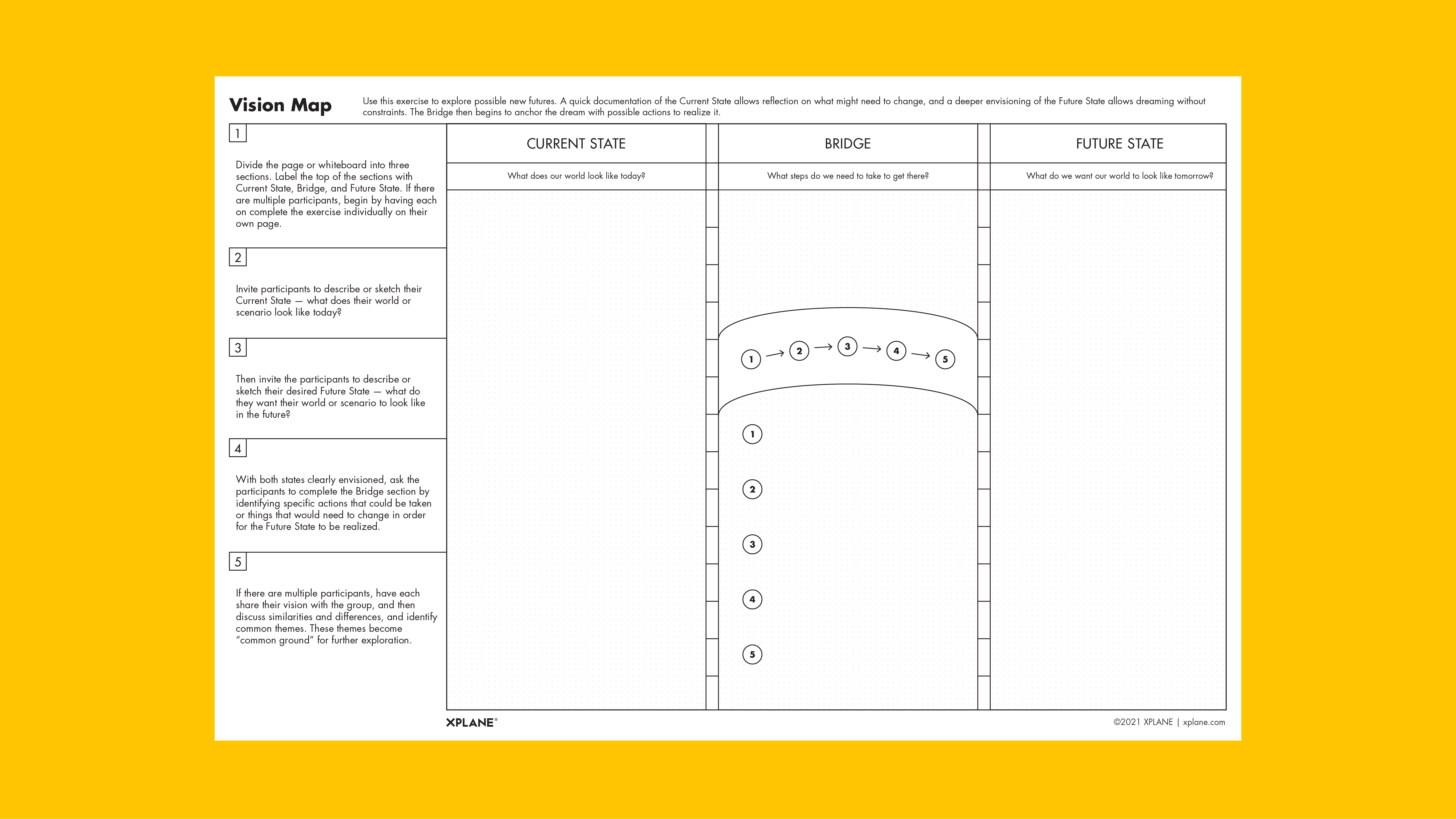 Vision Map worksheet against yellow background