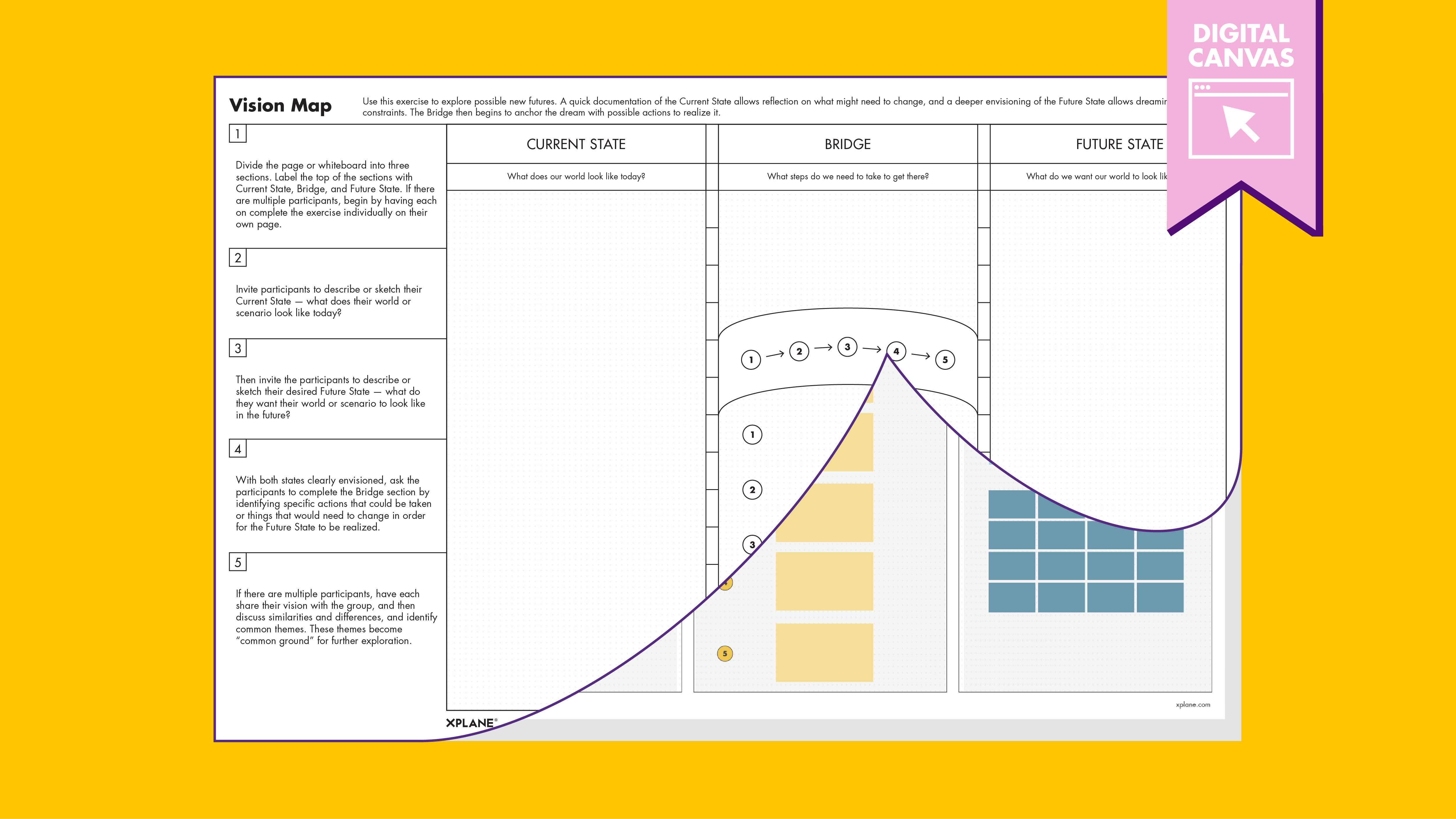 """Vision Map worksheet being peeled back to reveal a digital canvas option. A pink tag with the phrase """"Digital Canvas"""" and an icon of a mouse in a web browser hang over the worksheets. Against yellow background."""