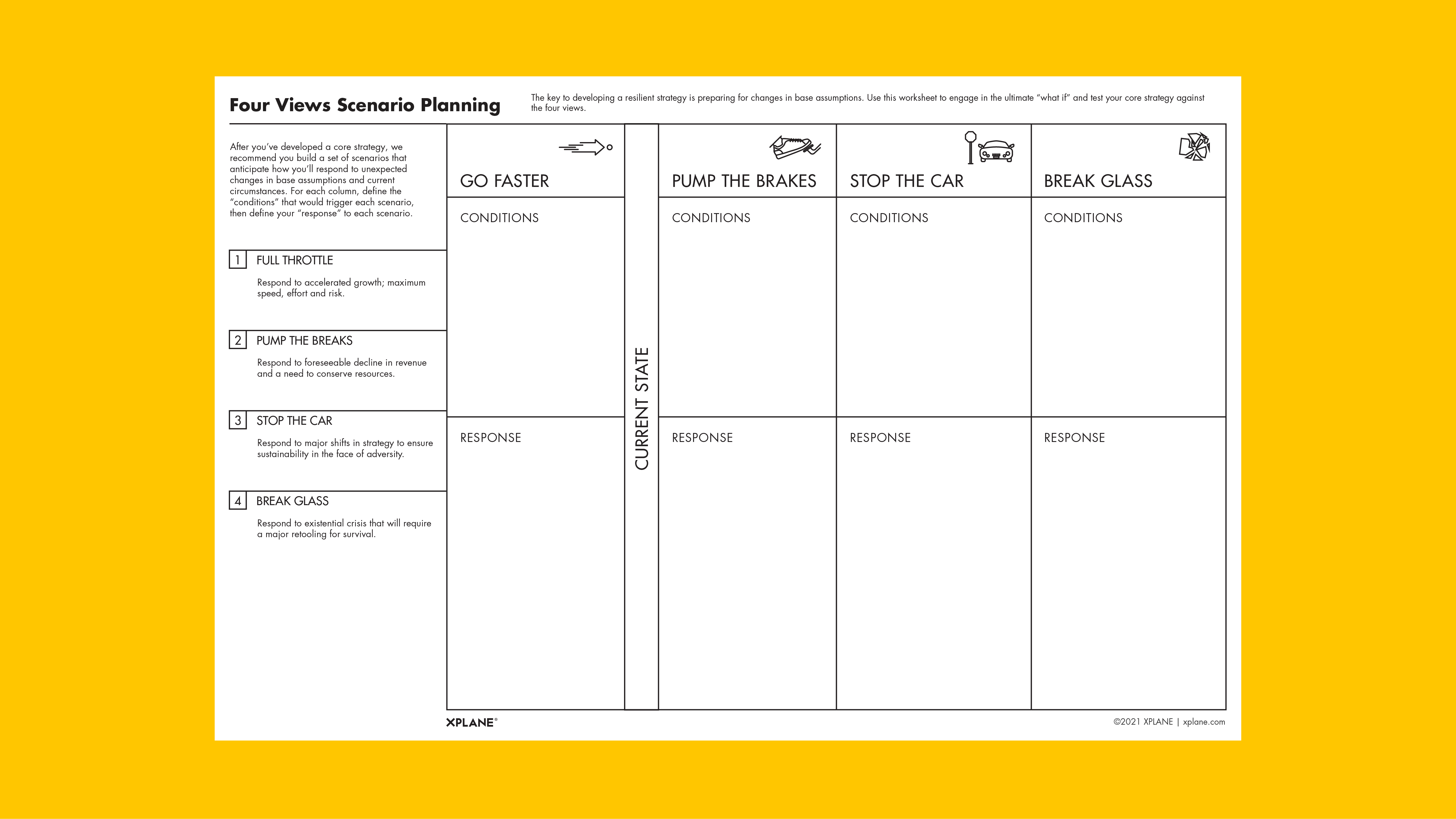 Four Views Scenario Planning worksheet against a yellow background