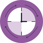 Purple icon showing a clock with two highlighted areas and arrows surrounding it to show availability around the clock