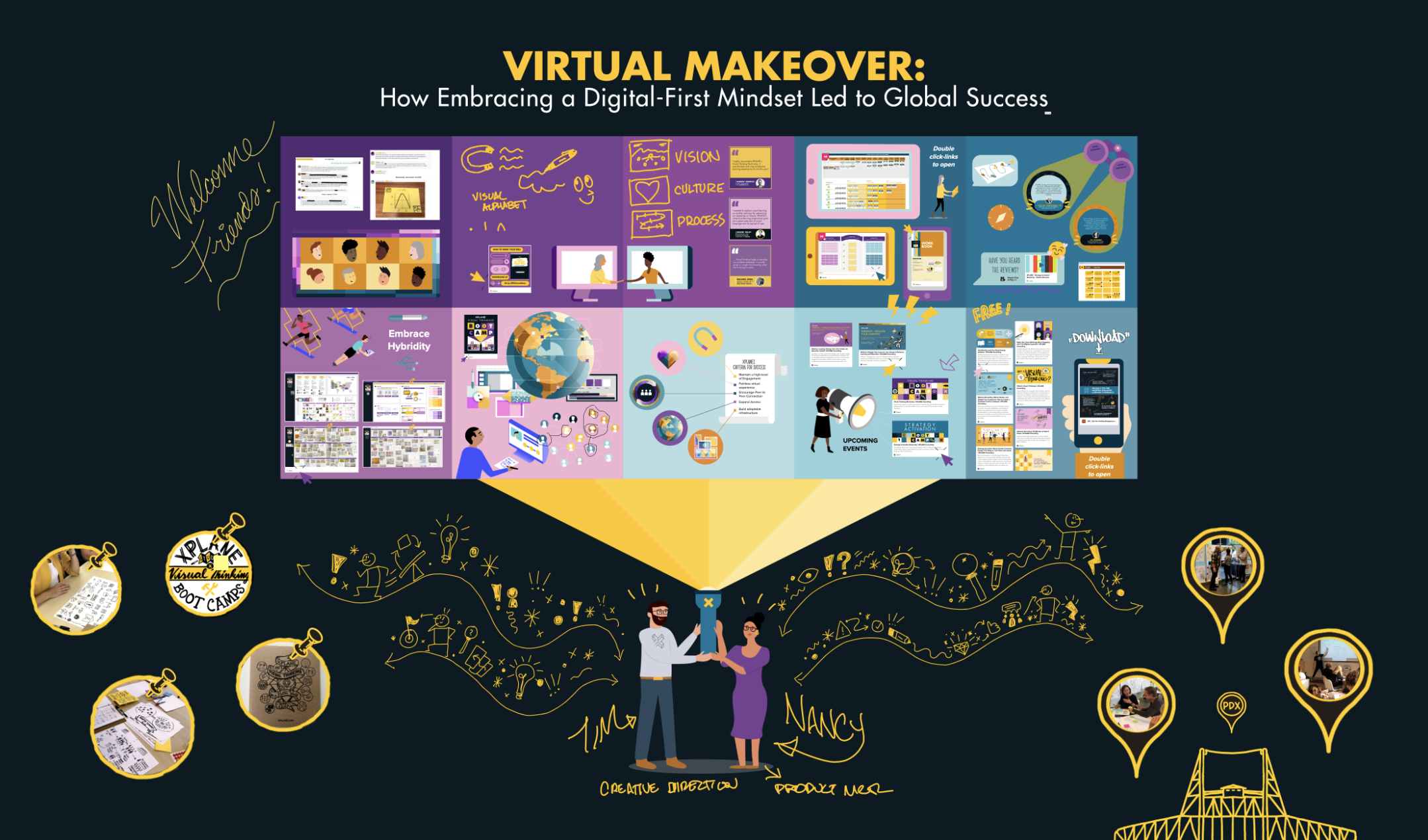 Snapshot of the Virtual Makeover Mural Board