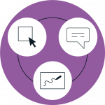 Purple icon showing three varieties of engagement while presenting: someone clicking on a sticky note, a speech bubble, and a pen drawing on paper