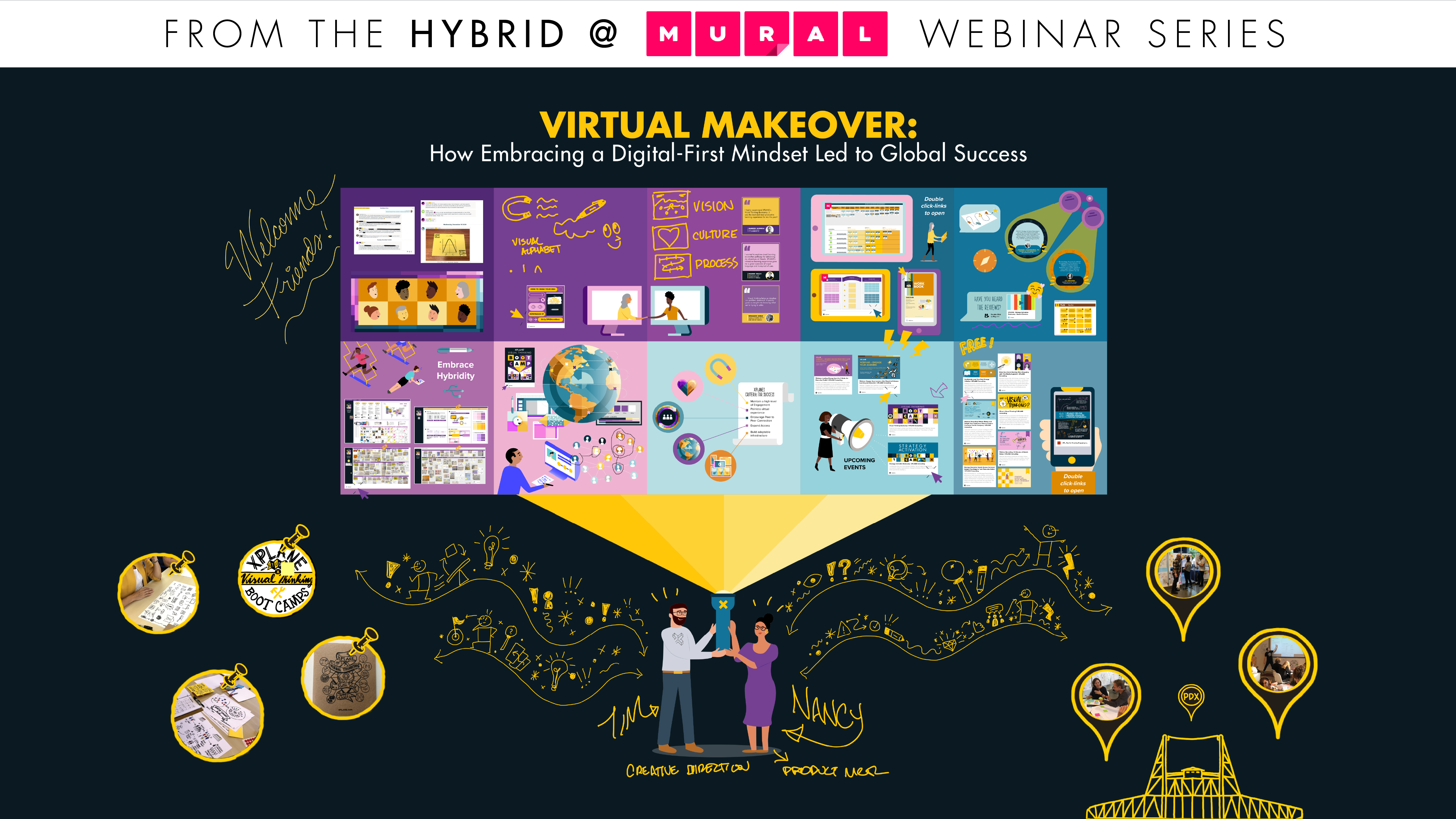 """Header image of a MURAL board with a variety of XPLANE content having a flashlight shown on it by Creative Director Tim May, and Program Manager Nancy Sewell. Image reads """"From the Hybrid at Mural Webinar Series"""" followed by """"Virtual Makeover: How Embracing a Digital-First Mindset Led to Global Success"""""""
