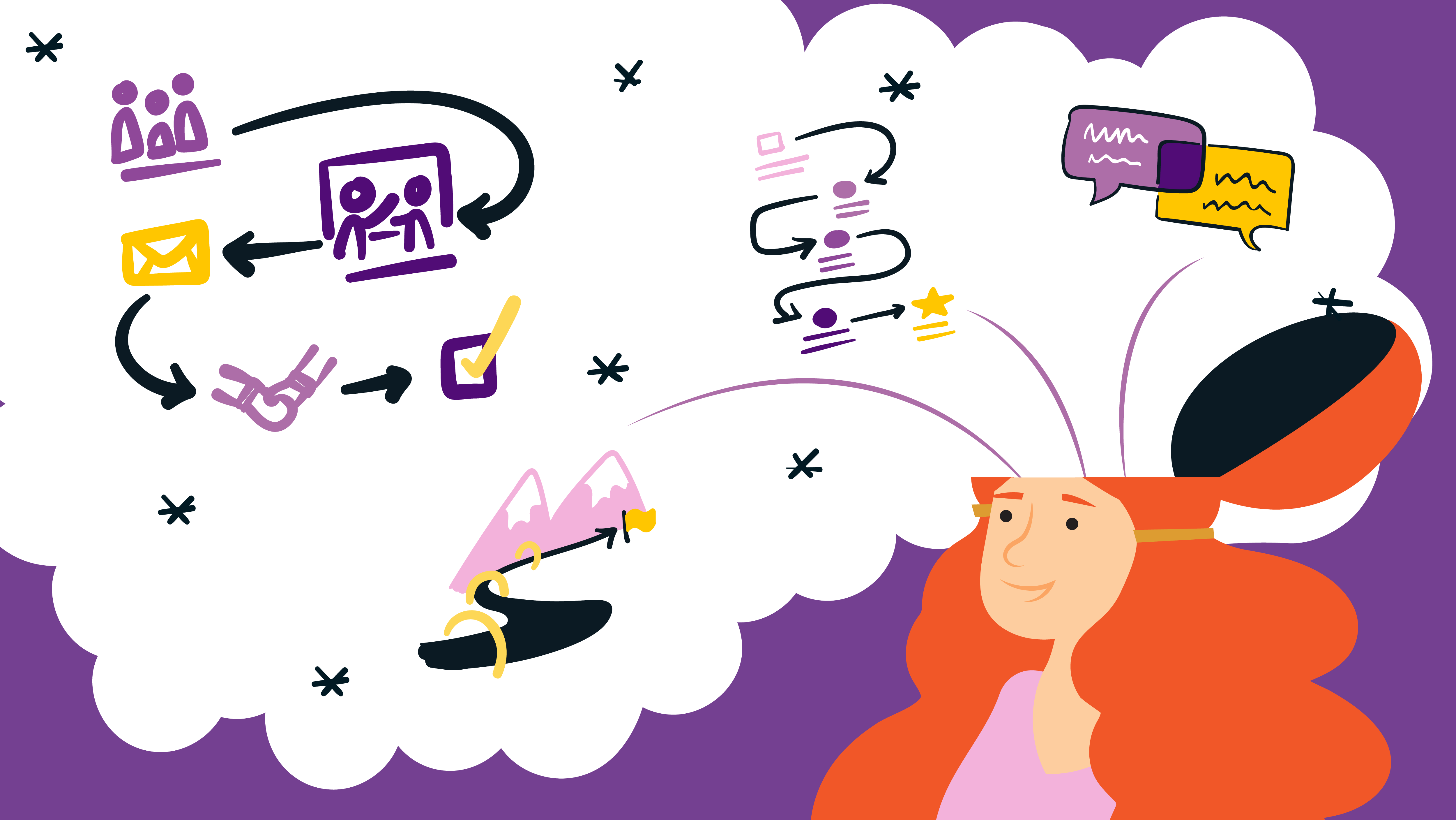Header image showing an excited, red-haired woman with her head hinged open, thinking of business concepts against a purple background