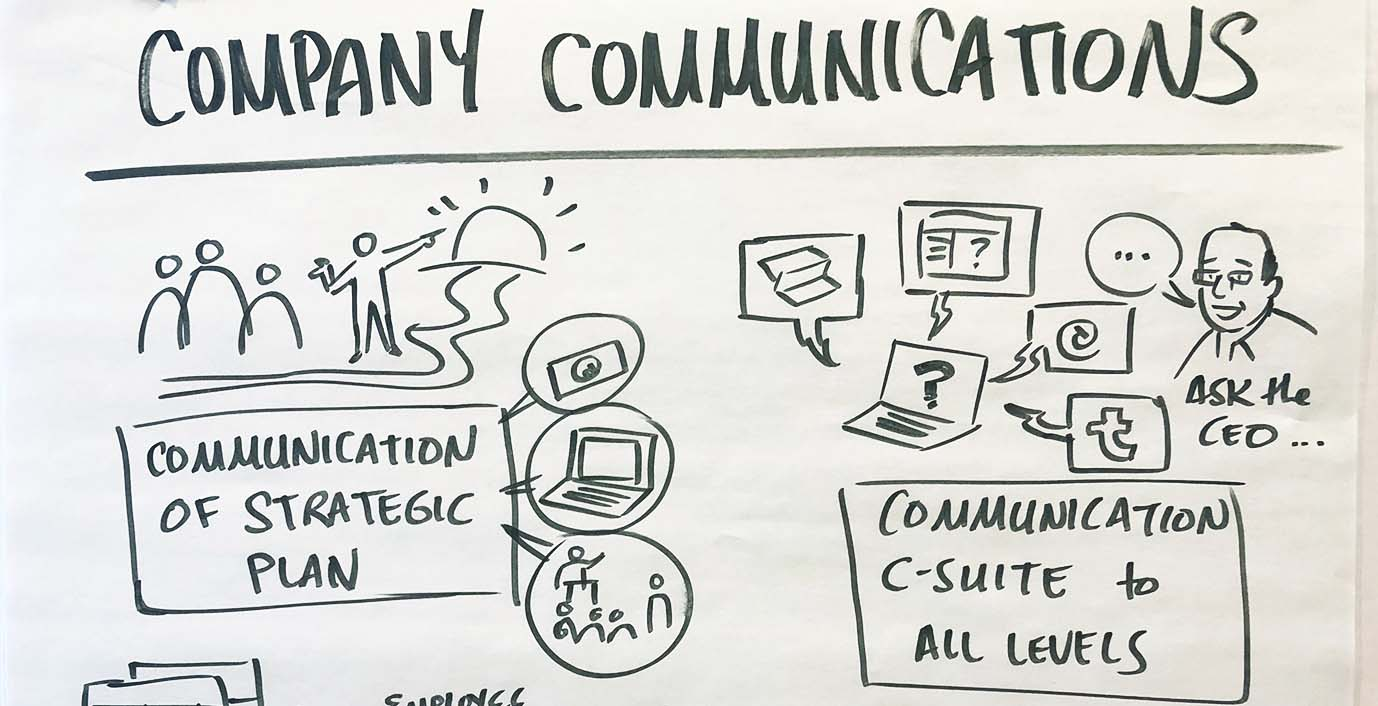 A whiteboard that says Company Communications with some simple drawings of people communicating in various channels